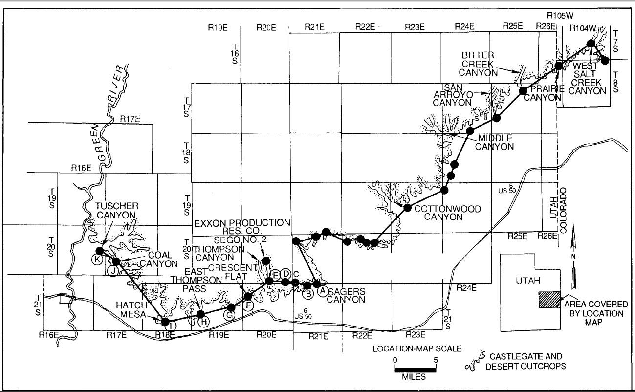 guarico basin log responses