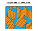 Intercrystaline Porosity