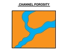 Channel Porosity