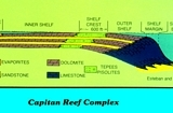 Mature Tepees Guadalupe Shelf: diagram by Jack A. Babcock