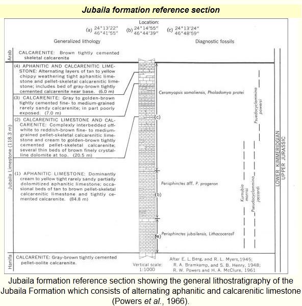 Aldredge master thesis limestone