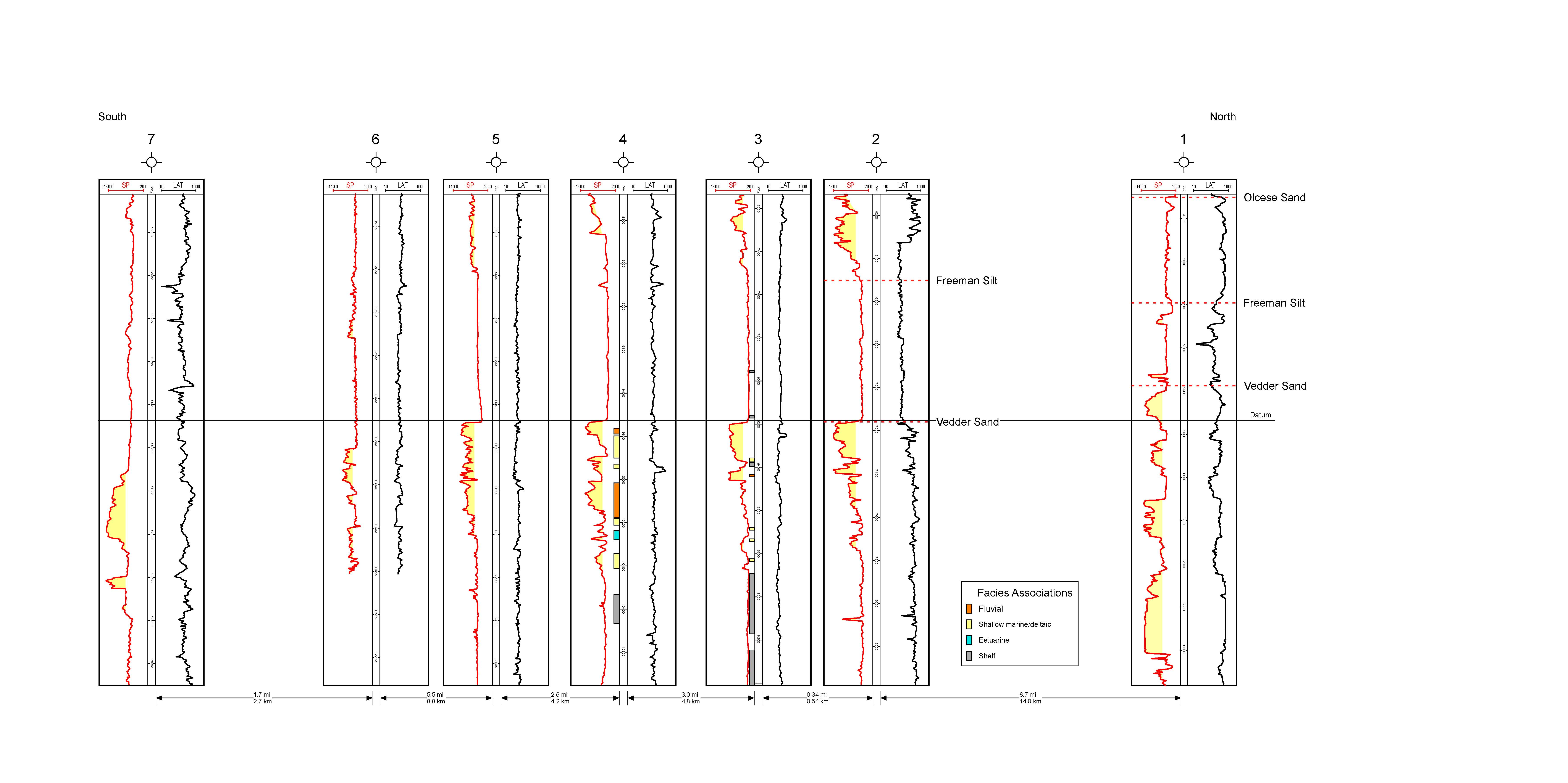 fig 14a jpg figure 14 south to north oriented wireline log section for the correlation of parasequences in the vedder formation see figure 1 for location