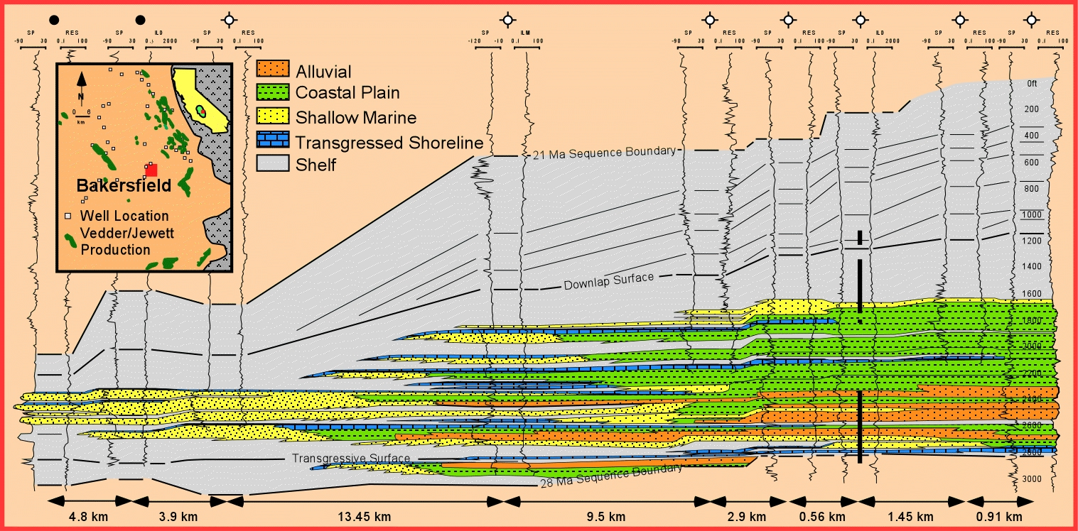 fig 23 jpg figure 27 west to east oriented wireline log cross section intersecting the arco round mountain no 1 well third well from the right